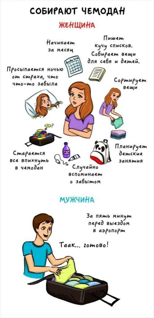 Мужчины vs. женщины: главные отличия (14 фото)