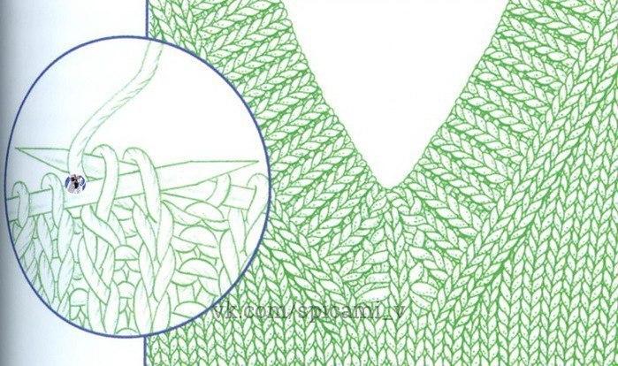 Красивая отделка V-образного выреза горловины обработка грловины,одежда,своими руками